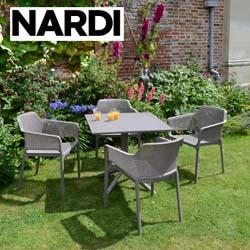 Nardi index